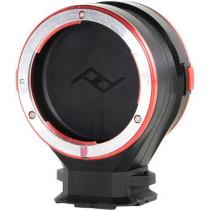 Peak Design Lens Kit (Sony)